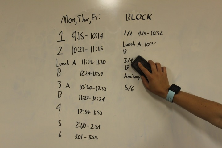 What's The Deal With Block Schedule